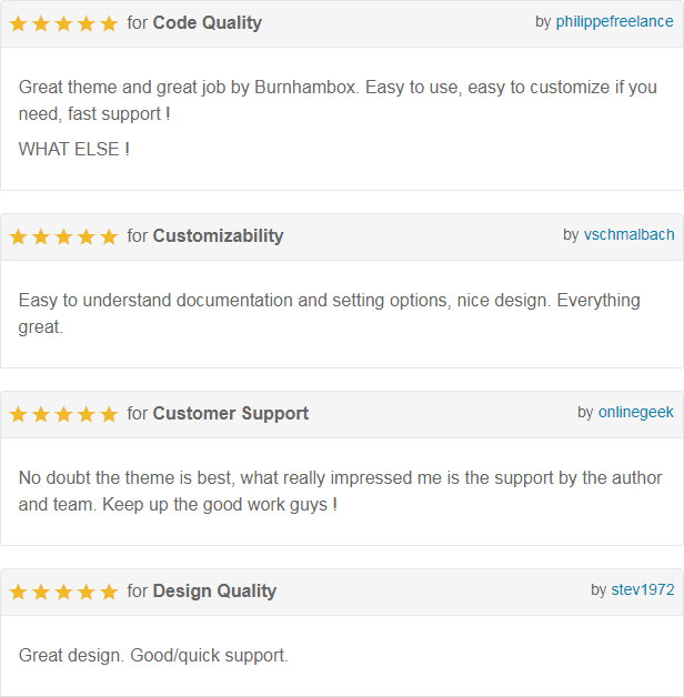 Hunted Customer Reviews